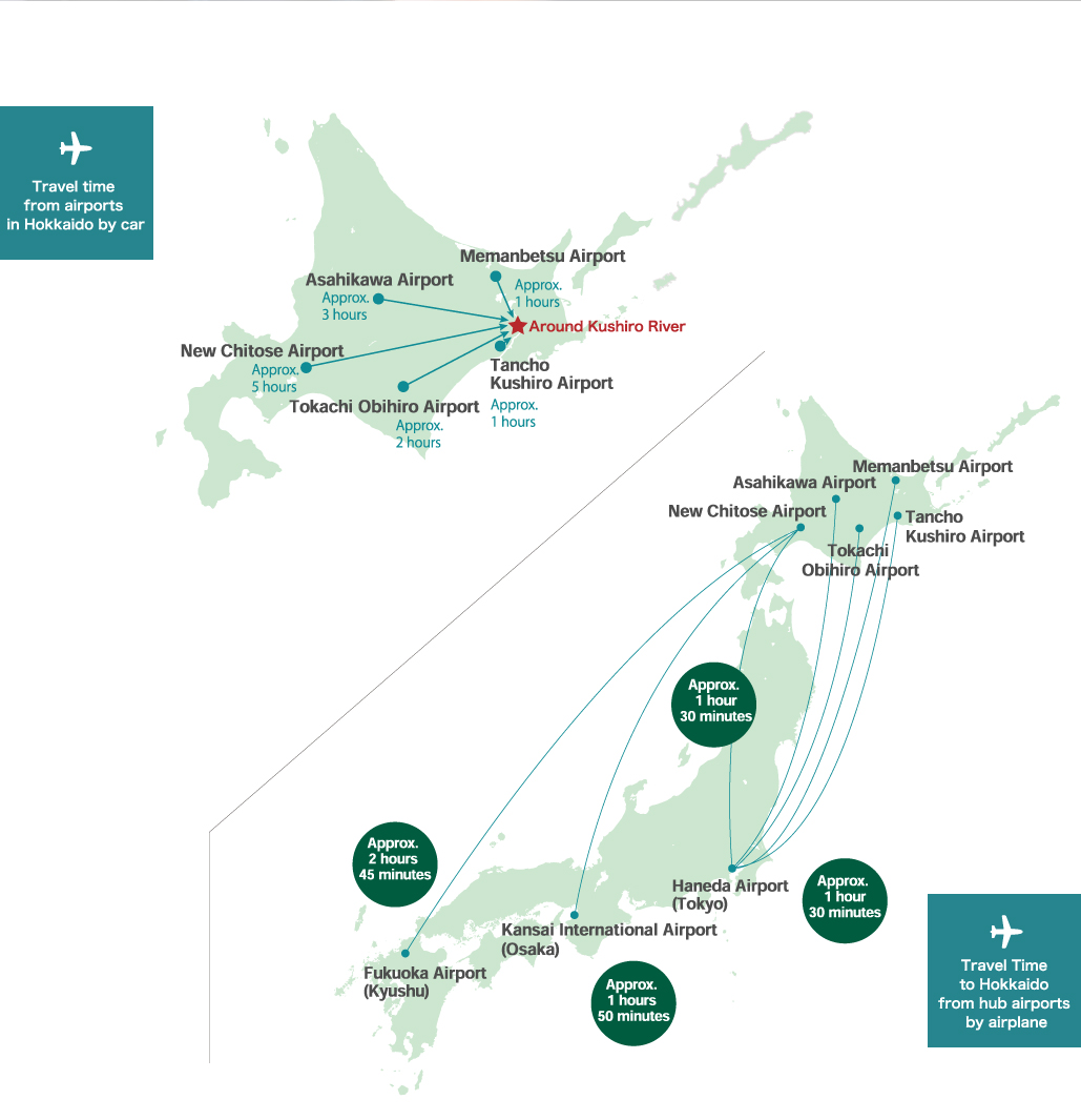 Travel Time to Hokkaido from hub airports by airplane