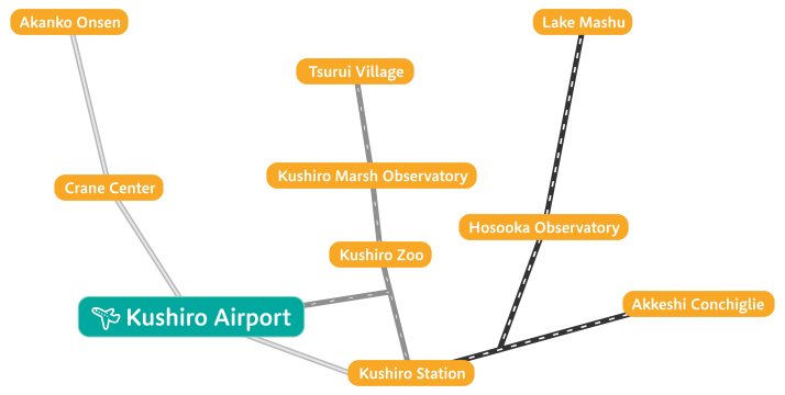 Access to sightseeing spots from Kushiro Airport
