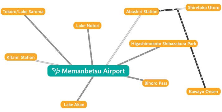 Access to sightseeing spots from Memanbetsu Airpor