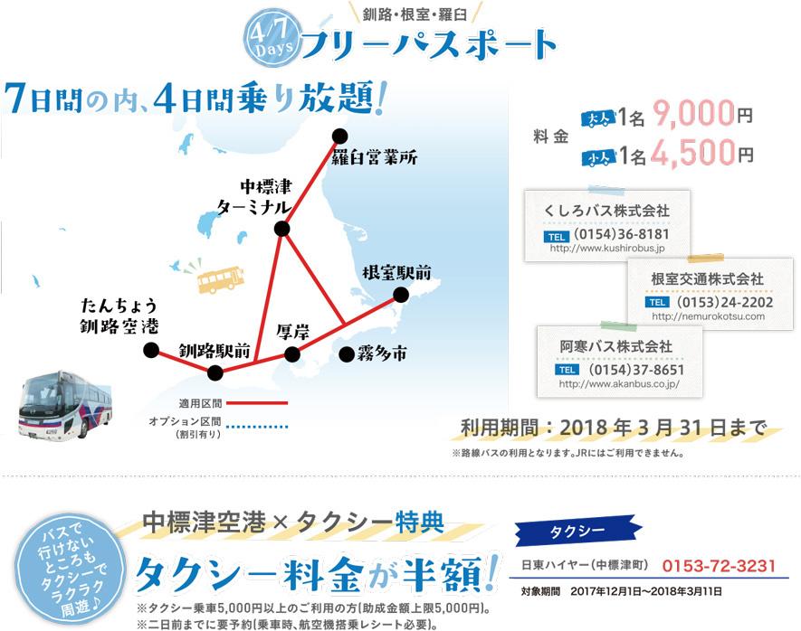 中標津空港×タクシー特典 タクシー料金が半額!