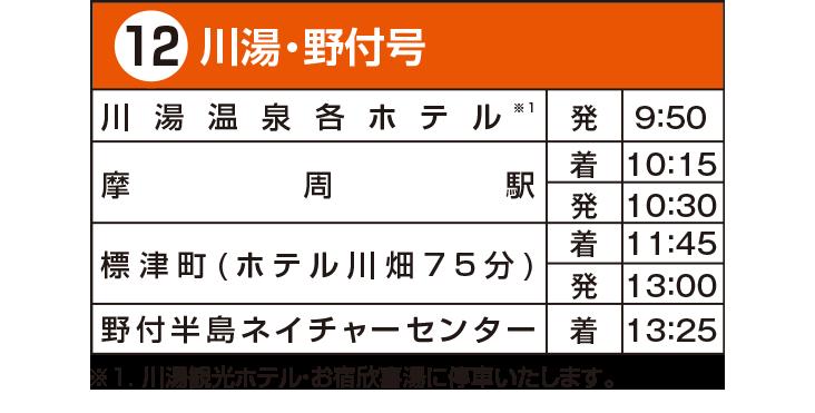 ひがし東北海道エクスプレスバス12号時刻表