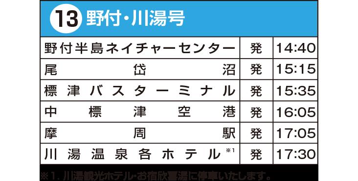 ひがし東北海道エクスプレスバス13号時刻表