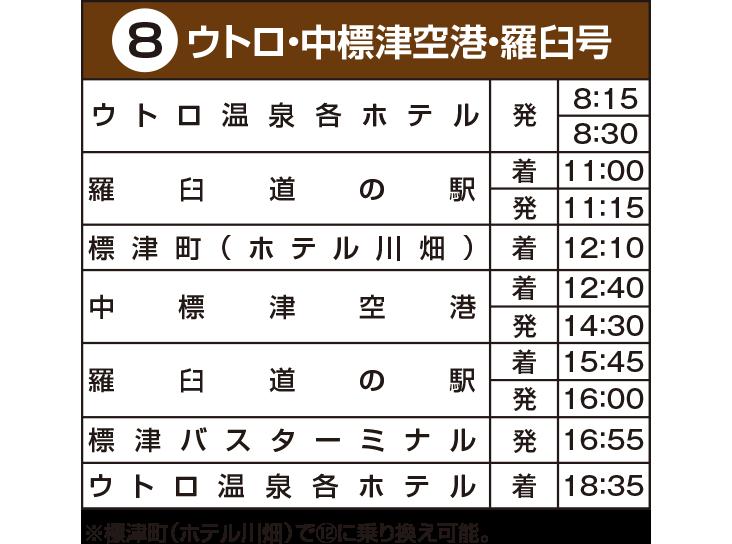 ひがし東北海道エクスプレスバス8号時刻表